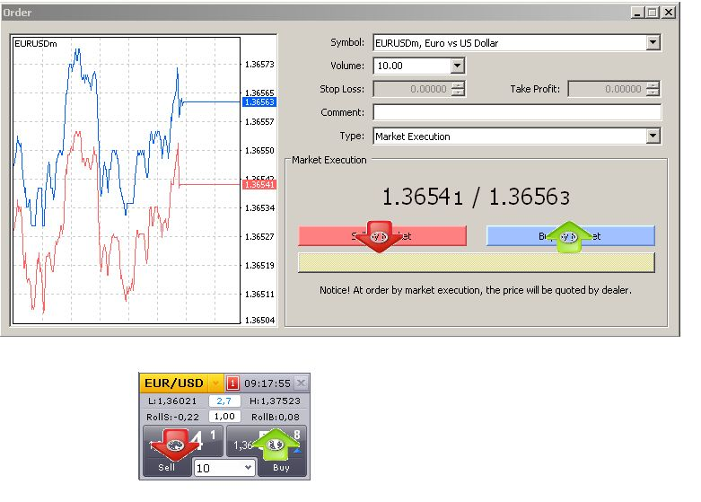 Forex news clicker